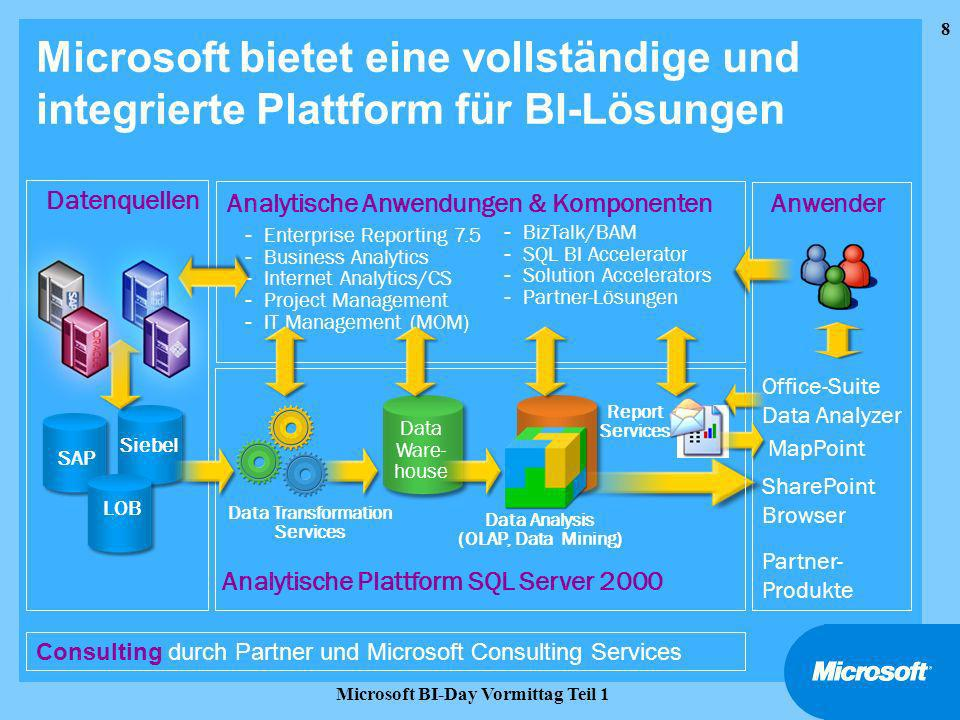 49 Microsoft BI-Day Vormittag Teil 1 Weitere Quellen (1) u Data Analyzer l MSDN website on Data Analyzer and a ton of new BI materials on MSDN http://msdn.microsoft.com/dataanalyzer http://msdn.microsoft.com/dataanalyzer l Data Analyzer Assistance Center http://search.office.microsoft.com/assistance/tasks.aspx?p=DataAnalyzer http://search.office.microsoft.com/assistance/tasks.aspx?p=DataAnalyzer l ·Exploring Microsoft Data Analyzer Programmability http://msdn.microsoft.com/library/?url=/library/en- us/dnoxpta/html/odc_daprog.asp http://msdn.microsoft.com/library/?url=/library/en- us/dnoxpta/html/odc_daprog.asp l ·Using the Microsoft Data Analyzer ActiveX Control in Web Pages http://msdn.microsoft.com/library/?url=/library/en- us/dnoxpta/html/odc_dawebctrl.asp http://msdn.microsoft.com/library/?url=/library/en- us/dnoxpta/html/odc_dawebctrl.asp l ·Max3API Library VBA Code Sample Reference for Microsoft Data Analyzer http://msdn.microsoft.com/library/?url=/library/en- us/dnmda/html/odc_daref.asp http://msdn.microsoft.com/library/?url=/library/en- us/dnmda/html/odc_daref.asp l ·MdhInterfacesLib Library VBA Code Sample Reference for Microsoft Data Analyzer http://msdn.microsoft.com/library/?url=/library/en- us/dnmda/html/odc_dahierref.asp http://msdn.microsoft.com/library/?url=/library/en- us/dnmda/html/odc_dahierref.asp