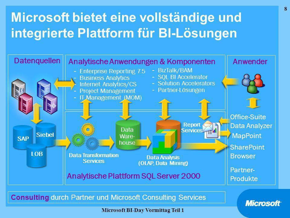 19 Microsoft BI-Day Vormittag Teil 1 Beispiel Excel Auswertung – OLAP Wie hoch war der Umsatz für die Güterart Kunststoffteile in der Postleitzahl-Region 9 im dritten Quartal letzten Jahres .