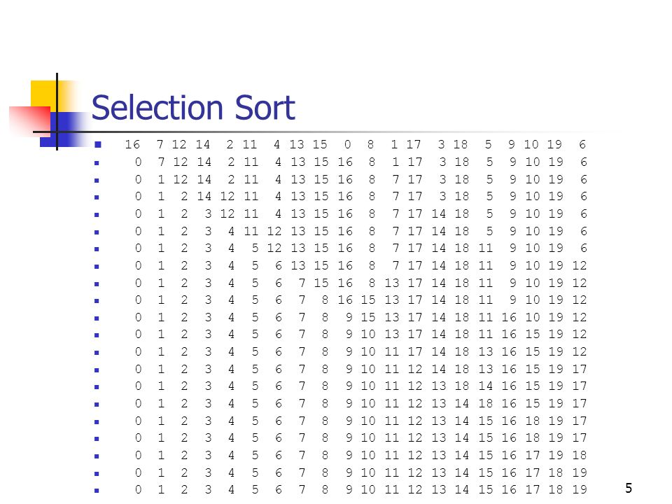 6 Sortieralgorithmen Selection Sort Bubble Sort Insertion Sort Quick Sort