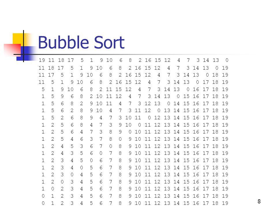 8 Bubble Sort 19 11 18 17 5 1 9 10 6 8 2 16 15 12 4 7 3 14 13 0 11 18 17 5 1 9 10 6 8 2 16 15 12 4 7 3 14 13 0 19 11 17 5 1 9 10 6 8 2 16 15 12 4 7 3