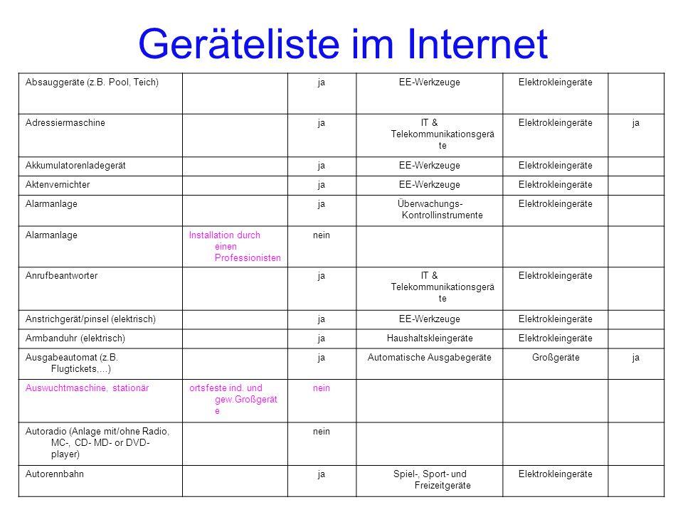 Geräteliste im Internet Absauggeräte (z.B. Pool, Teich)jaEE-WerkzeugeElektrokleingeräte AdressiermaschinejaIT & Telekommunikationsgerä te Elektroklein