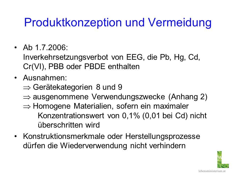 Produktkonzeption und Vermeidung Ab 1.7.2006: Inverkehrsetzungsverbot von EEG, die Pb, Hg, Cd, Cr(VI), PBB oder PBDE enthalten Ausnahmen: Gerätekatego