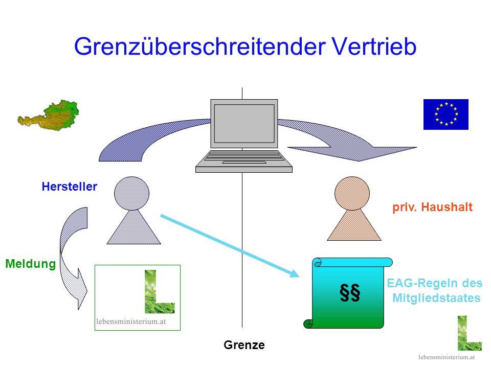 Grenzüberschreitender Vertrieb Grenze §§ priv. Haushalt Hersteller EAG-Regeln des Mitgliedstaates Meldung