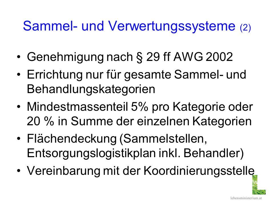Sammel- und Verwertungssysteme (2) Genehmigung nach § 29 ff AWG 2002 Errichtung nur für gesamte Sammel- und Behandlungskategorien Mindestmassenteil 5%