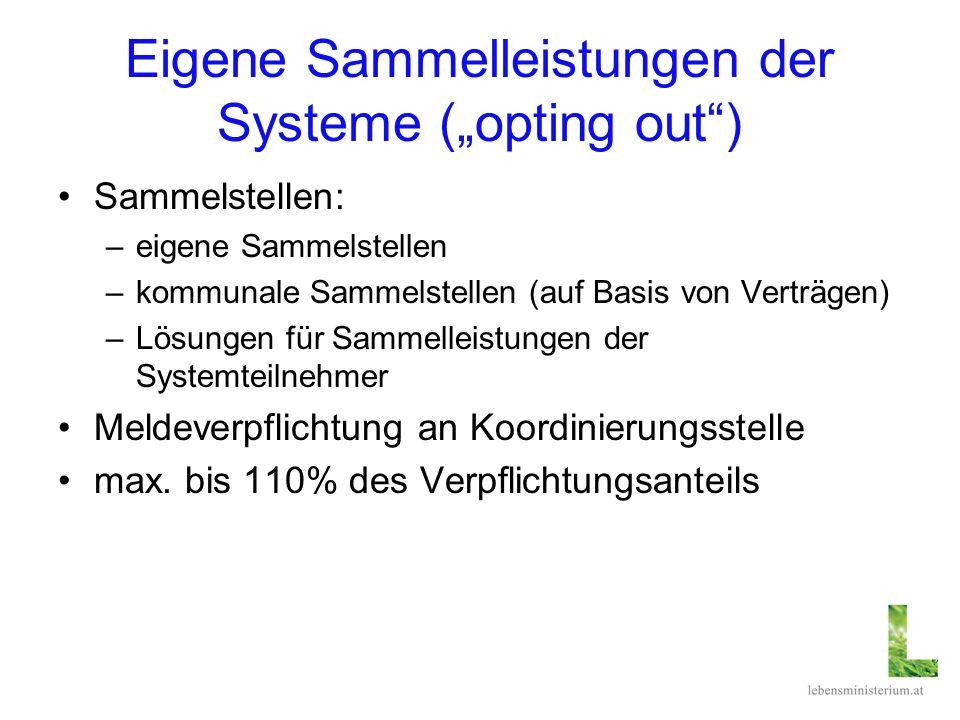 Eigene Sammelleistungen der Systeme (opting out) Sammelstellen: –eigene Sammelstellen –kommunale Sammelstellen (auf Basis von Verträgen) –Lösungen für