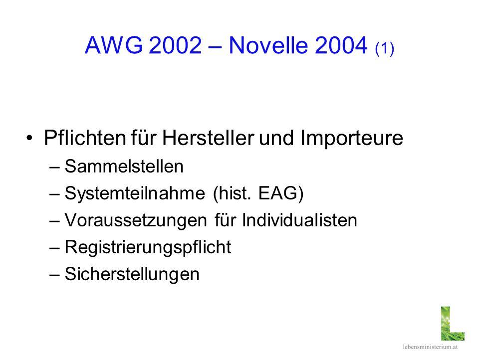 AWG 2002 – Novelle 2004 (1) Pflichten für Hersteller und Importeure –Sammelstellen –Systemteilnahme (hist. EAG) –Voraussetzungen für Individualisten –