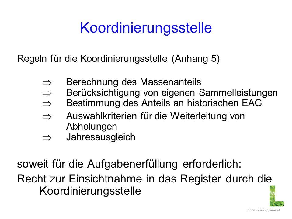 Koordinierungsstelle Regeln für die Koordinierungsstelle (Anhang 5) Berechnung des Massenanteils Berücksichtigung von eigenen Sammelleistungen Bestimm