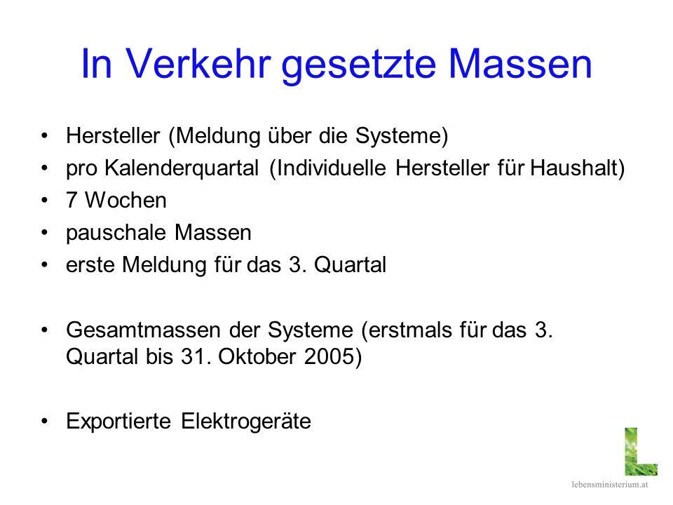 In Verkehr gesetzte Massen Hersteller (Meldung über die Systeme) pro Kalenderquartal (Individuelle Hersteller für Haushalt) 7 Wochen pauschale Massen