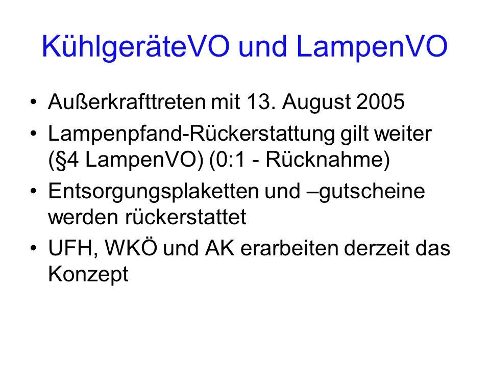 KühlgeräteVO und LampenVO Außerkrafttreten mit 13. August 2005 Lampenpfand-Rückerstattung gilt weiter (§4 LampenVO) (0:1 - Rücknahme) Entsorgungsplake
