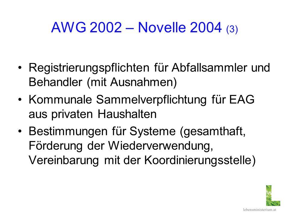 AWG 2002 – Novelle 2004 (3) Registrierungspflichten für Abfallsammler und Behandler (mit Ausnahmen) Kommunale Sammelverpflichtung für EAG aus privaten