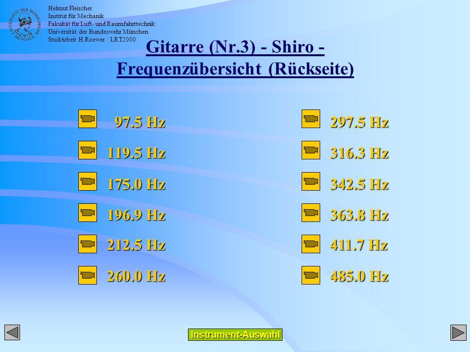 Helmut Fleischer Institut für Mechanik Fakultät für Luft- und Raumfahrttechnik Universität der Bundeswehr München StudArbeit H.Roewer / LRT2000 Gitarre (Nr.3) - Shiro - Frequenzübersicht (Rückseite) 97.5 Hz 97.5 Hz 119.5 Hz 175.0 Hz 196.9 Hz 212.5 Hz 260.0 Hz Instrument-Auswahl 297.5 Hz 316.3 Hz 342.5 Hz 363.8 Hz 411.7 Hz 485.0 Hz