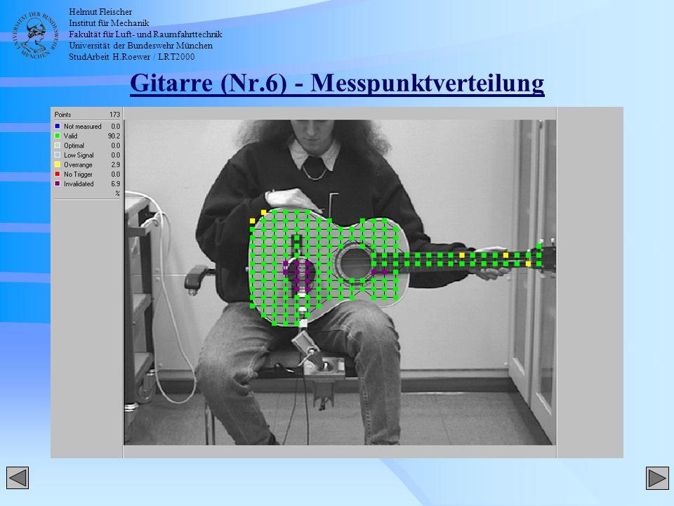 Helmut Fleischer Institut für Mechanik Fakultät für Luft- und Raumfahrttechnik Universität der Bundeswehr München StudArbeit H.Roewer / LRT2000 Gitarre (Nr.6) - Messpunktverteilung