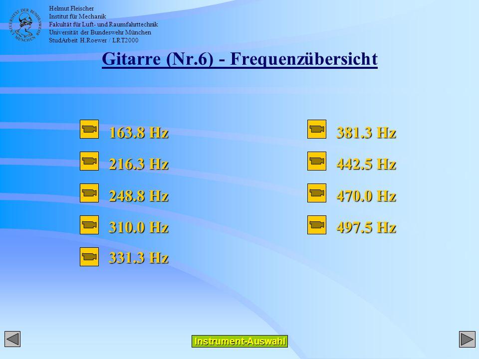 Helmut Fleischer Institut für Mechanik Fakultät für Luft- und Raumfahrttechnik Universität der Bundeswehr München StudArbeit H.Roewer / LRT2000 Gitarre (Nr.6) - Frequenzübersicht 163.8 Hz 216.3 Hz 248.8 Hz 310.0 Hz 331.3 Hz Instrument-Auswahl 381.3 Hz 442.5 Hz 470.0 Hz 497.5 Hz