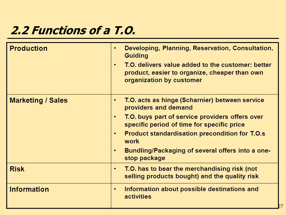2.2 Functions of a T.O. Production Developing, Planning, Reservation, Consultation, Guiding T.O. delivers value added to the customer: better product,
