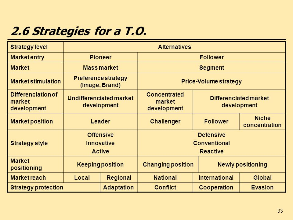 33 2.6 Strategies for a T.O. Strategy levelAlternatives Market entryPioneerFollower MarketMass marketSegment Market stimulation Preference strategy (I