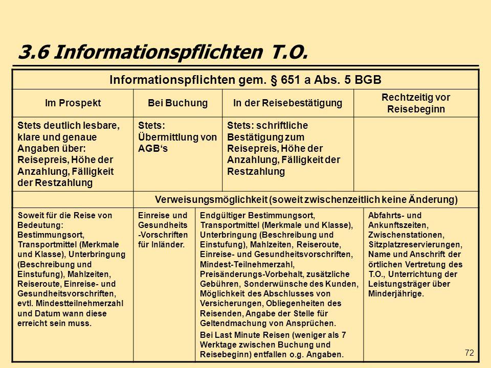 72 3.6 Informationspflichten T.O. Informationspflichten gem. § 651 a Abs. 5 BGB Im ProspektBei BuchungIn der Reisebestätigung Rechtzeitig vor Reisebeg