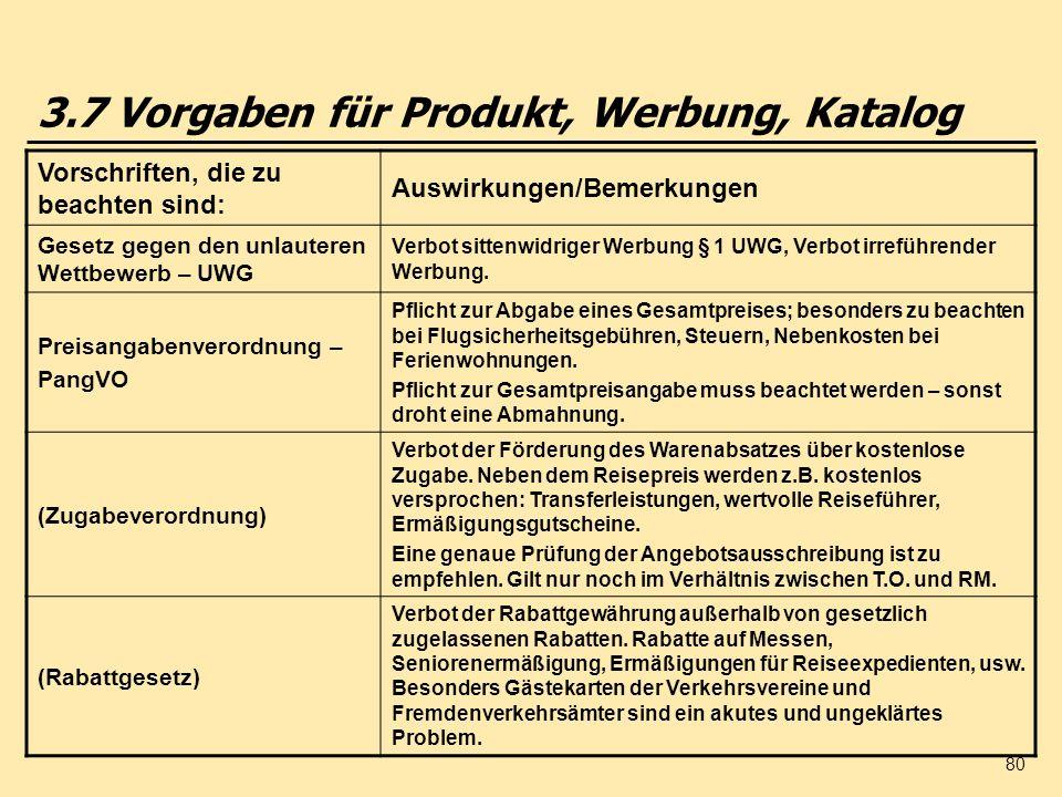 80 3.7 Vorgaben für Produkt, Werbung, Katalog Vorschriften, die zu beachten sind: Auswirkungen/Bemerkungen Gesetz gegen den unlauteren Wettbewerb – UW