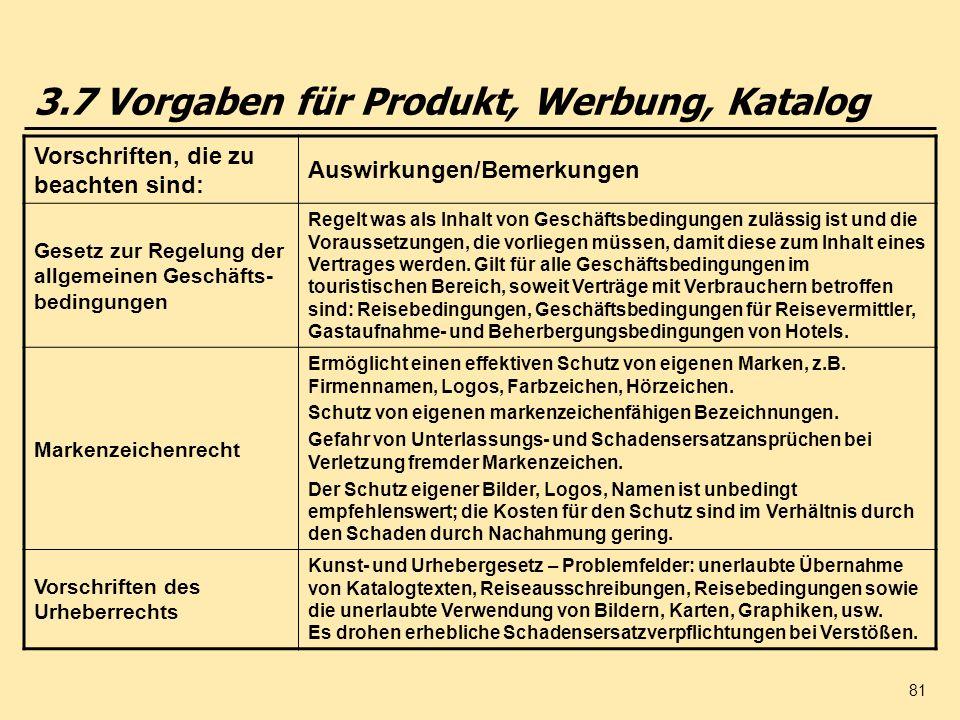 81 3.7 Vorgaben für Produkt, Werbung, Katalog Vorschriften, die zu beachten sind: Auswirkungen/Bemerkungen Gesetz zur Regelung der allgemeinen Geschäf