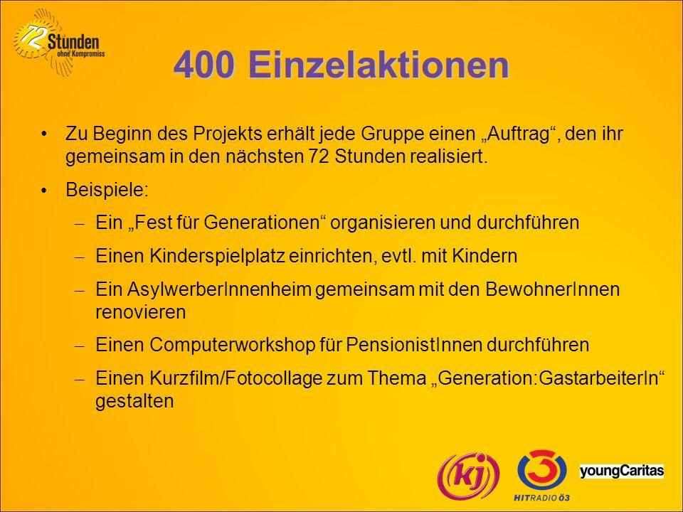 400 Einzelaktionen Zu Beginn des Projekts erhält jede Gruppe einen Auftrag, den ihr gemeinsam in den nächsten 72 Stunden realisiert.
