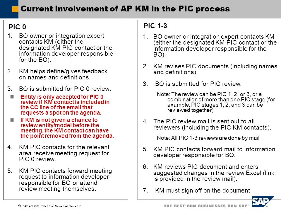 SAP AG 2007, Title / First Name Last Name / 13 Current involvement of AP KM in the PIC process 1.BO owner or integration expert contacts KM (either th