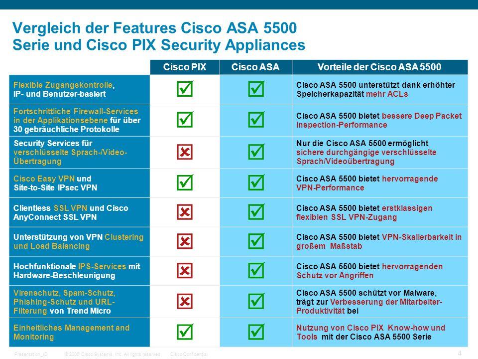 © 2006 Cisco Systems, Inc. All rights reserved.Cisco ConfidentialPresentation_ID 4 Vergleich der Features Cisco ASA 5500 Serie und Cisco PIX Security
