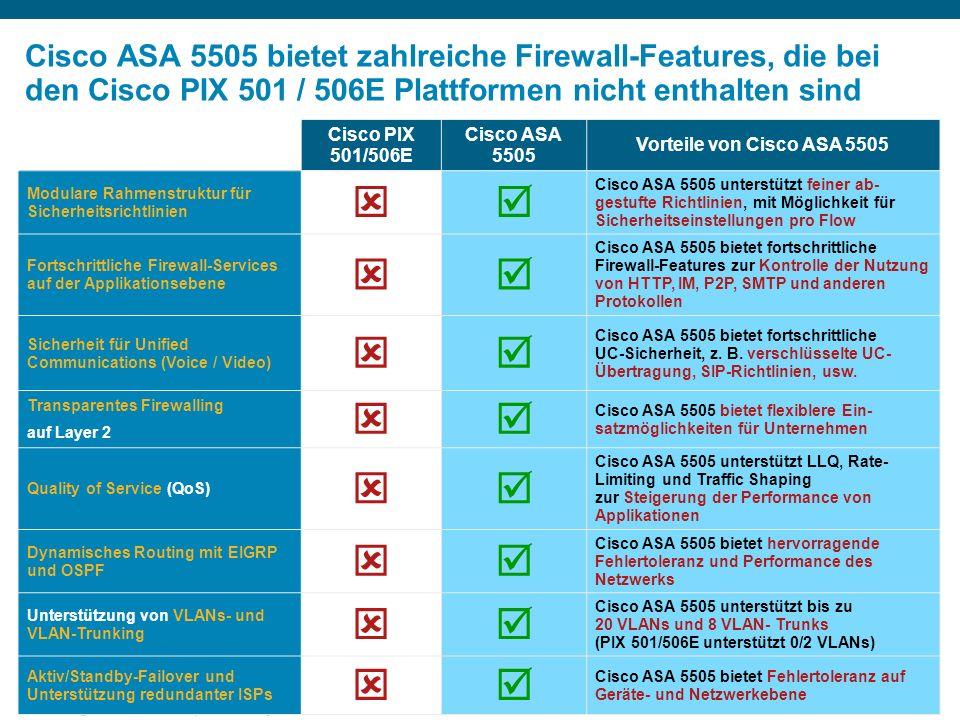 © 2006 Cisco Systems, Inc. All rights reserved.Cisco ConfidentialPresentation_ID 5 Cisco ASA 5505 bietet zahlreiche Firewall-Features, die bei den Cis