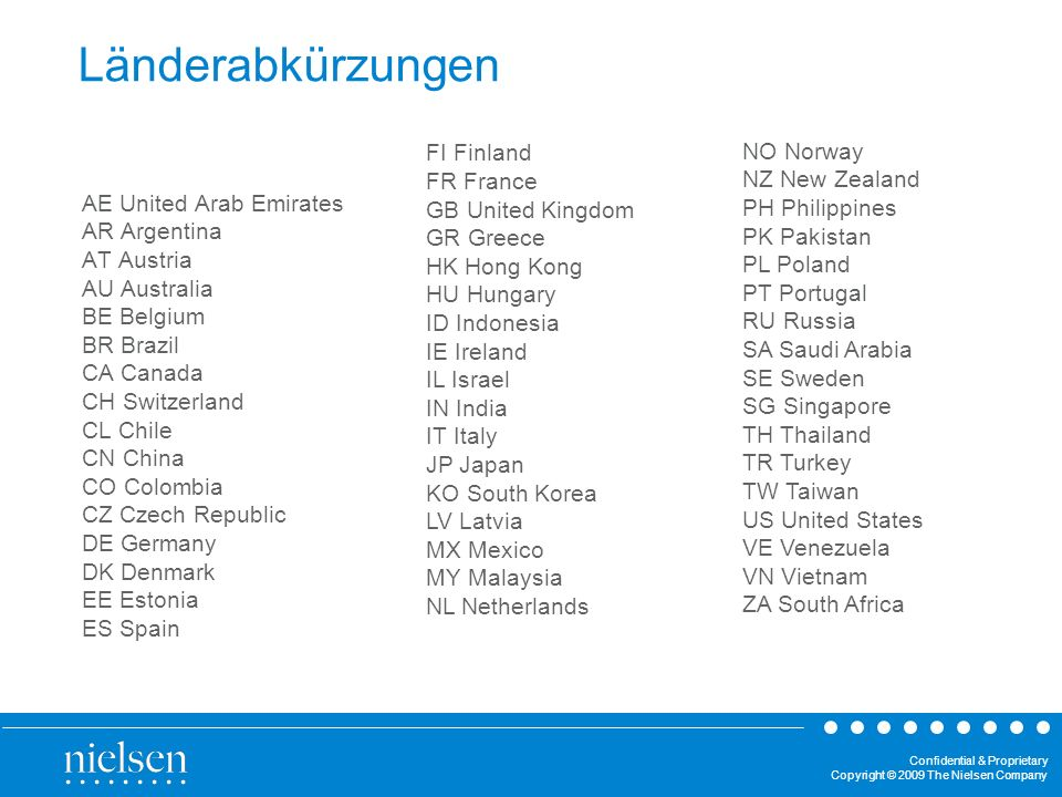 Confidential & Proprietary Copyright © 2009 The Nielsen Company Länderabkürzungen AE United Arab Emirates AR Argentina AT Austria AU Australia BE Belg