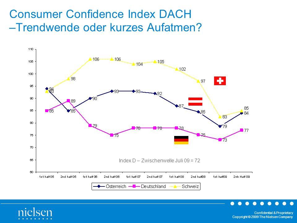 Confidential & Proprietary Copyright © 2009 The Nielsen Company Consumer Confidence Index DACH –Trendwende oder kurzes Aufatmen? Index D – Zwischenwel