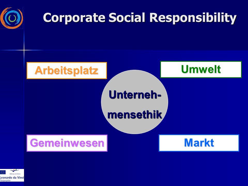 Arbeitsplatz Gemeinwesen Umwelt Markt Unterneh-mensethik Corporate Social Responsibility