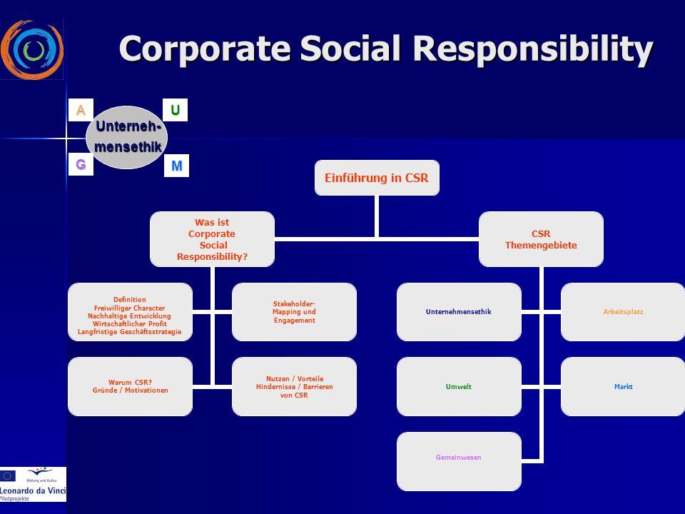 Einführung in CSR Was ist Corporate Social Responsibility? Definition Freiwilliger Character Nachhaltige Entwicklung Wirtschaftlicher Profit Langfrist