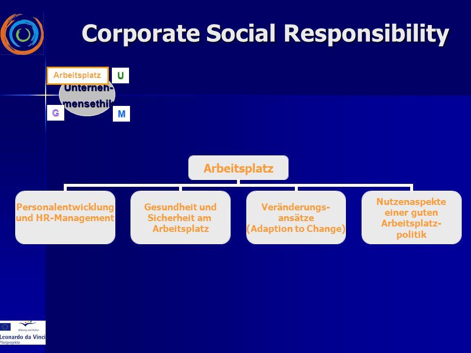 Arbeitsplatz Personalentwicklung und HR-Management Gesundheit und Sicherheit am Arbeitsplatz Veränderungs- ansätze (Adaption to Change) Nutzenaspekte