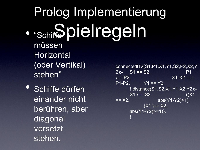Prolog Implementierung Spielregeln Schiffe müssen Horizontal (oder Vertikal) stehen Schiffe dürfen einander nicht berühren, aber diagonal versetzt ste