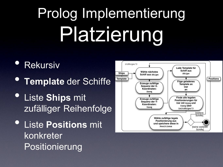 Prolog Implementierung Platzierung Rekursiv Template der Schiffe Liste Ships mit zufälliger Reihenfolge Liste Positions mit konkreter Positionierung
