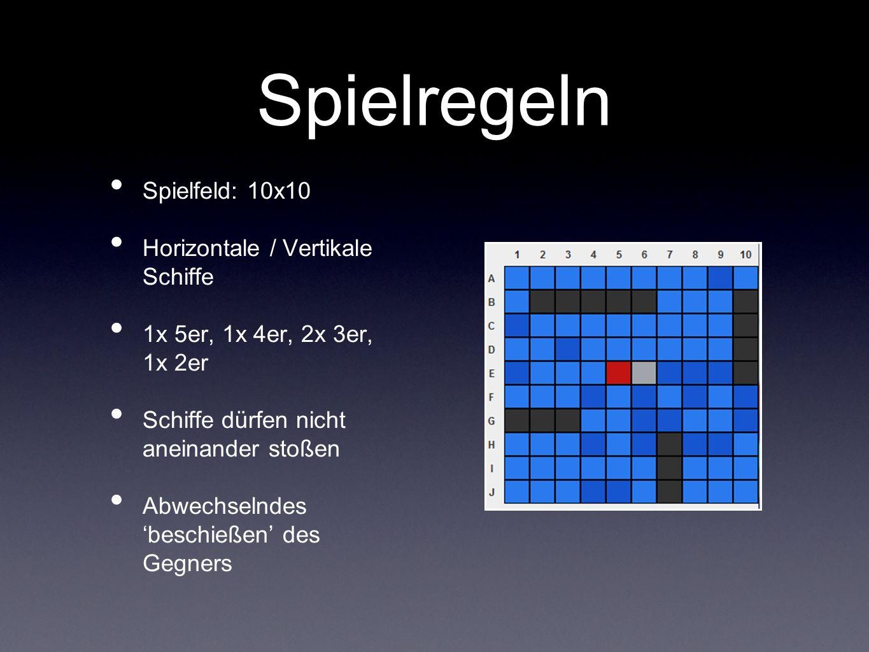 Spielregeln Spielfeld: 10x10 Horizontale / Vertikale Schiffe 1x 5er, 1x 4er, 2x 3er, 1x 2er Schiffe dürfen nicht aneinander stoßen Abwechselndes besch