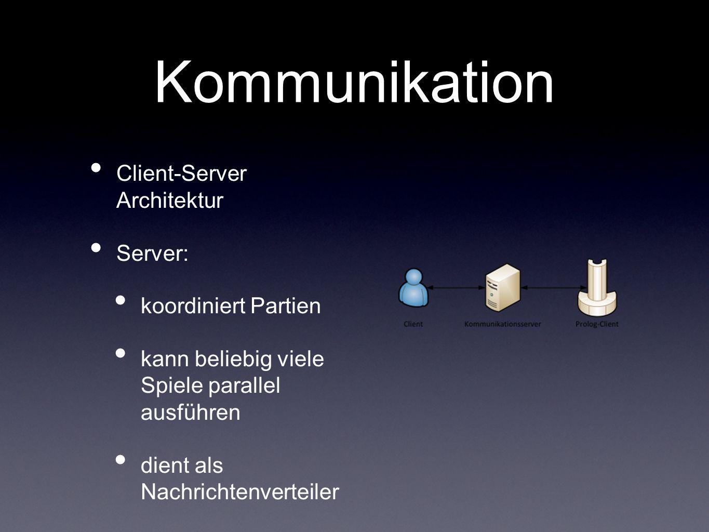 Kommunikation Client-Server Architektur Server: koordiniert Partien kann beliebig viele Spiele parallel ausführen dient als Nachrichtenverteiler