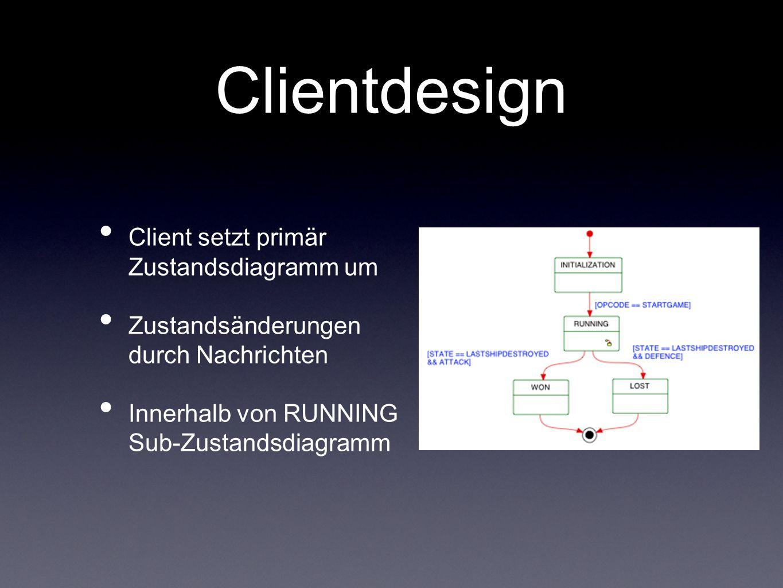 Clientdesign Client setzt primär Zustandsdiagramm um Zustandsänderungen durch Nachrichten Innerhalb von RUNNING Sub-Zustandsdiagramm