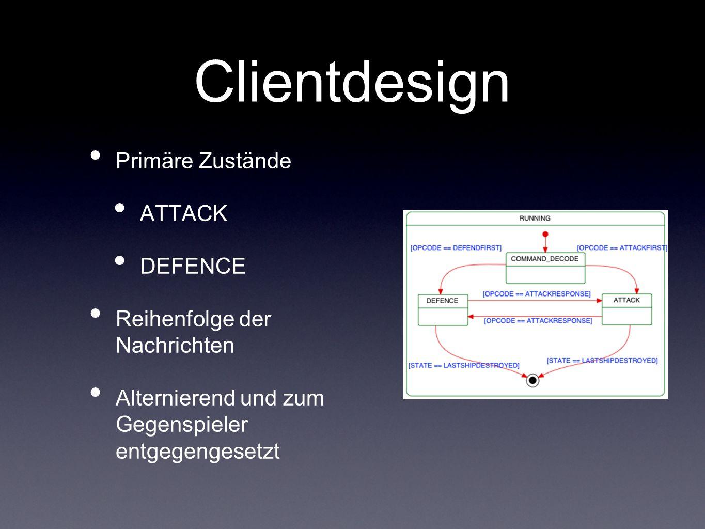 Clientdesign Primäre Zustände ATTACK DEFENCE Reihenfolge der Nachrichten Alternierend und zum Gegenspieler entgegengesetzt