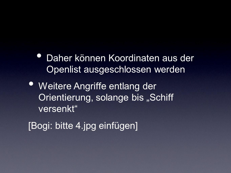 Daher können Koordinaten aus der Openlist ausgeschlossen werden Weitere Angriffe entlang der Orientierung, solange bis Schiff versenkt [Bogi: bitte 4.