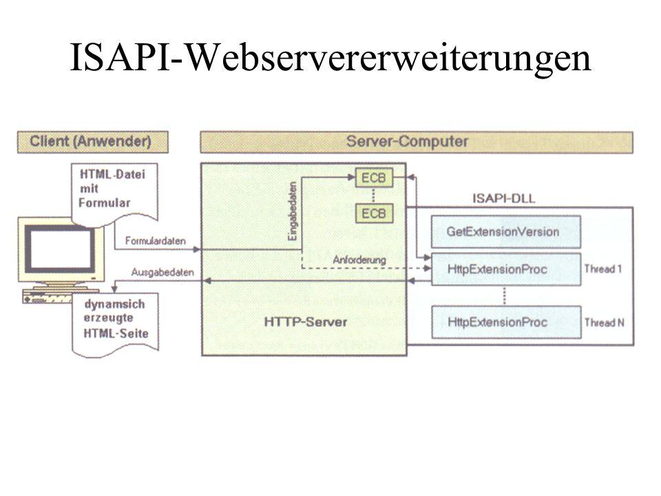 Funktionen und Datenstrukturen GetExtensionVersion HttpExtensionProc Extension Control Block (ECB) –Informationen über die Client-Anfrage und die Antwort des Servers –Zeiger auf Callback-Funktionen GetServerVariable ReadClient WriteClient ServerSupportFunction