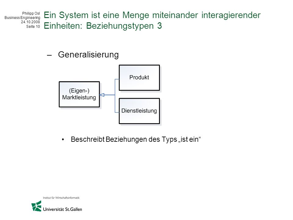 Philipp Osl Business Engineering 24.10.2008 Seite 10 Ein System ist eine Menge miteinander interagierender Einheiten: Beziehungstypen 3 –Generalisieru