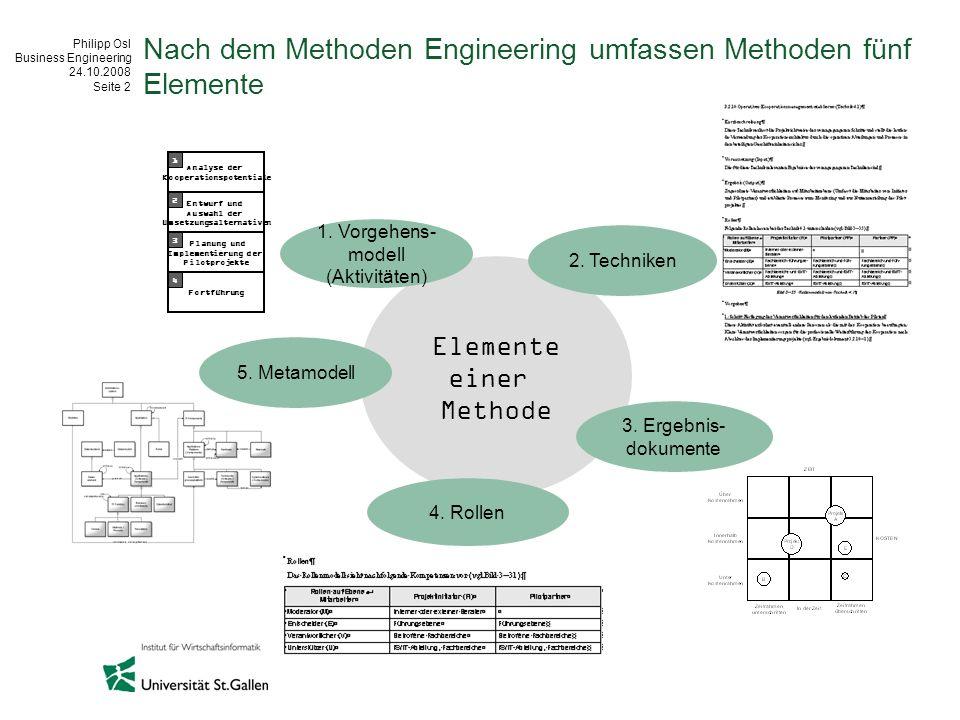 Philipp Osl Business Engineering 24.10.2008 Seite 2 Elemente einer Methode Nach dem Methoden Engineering umfassen Methoden fünf Elemente 1. Vorgehens-