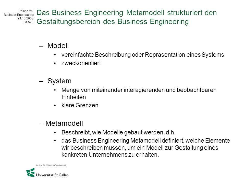 Philipp Osl Business Engineering 24.10.2008 Seite 3 Das Business Engineering Metamodell strukturiert den Gestaltungsbereich des Business Engineering –