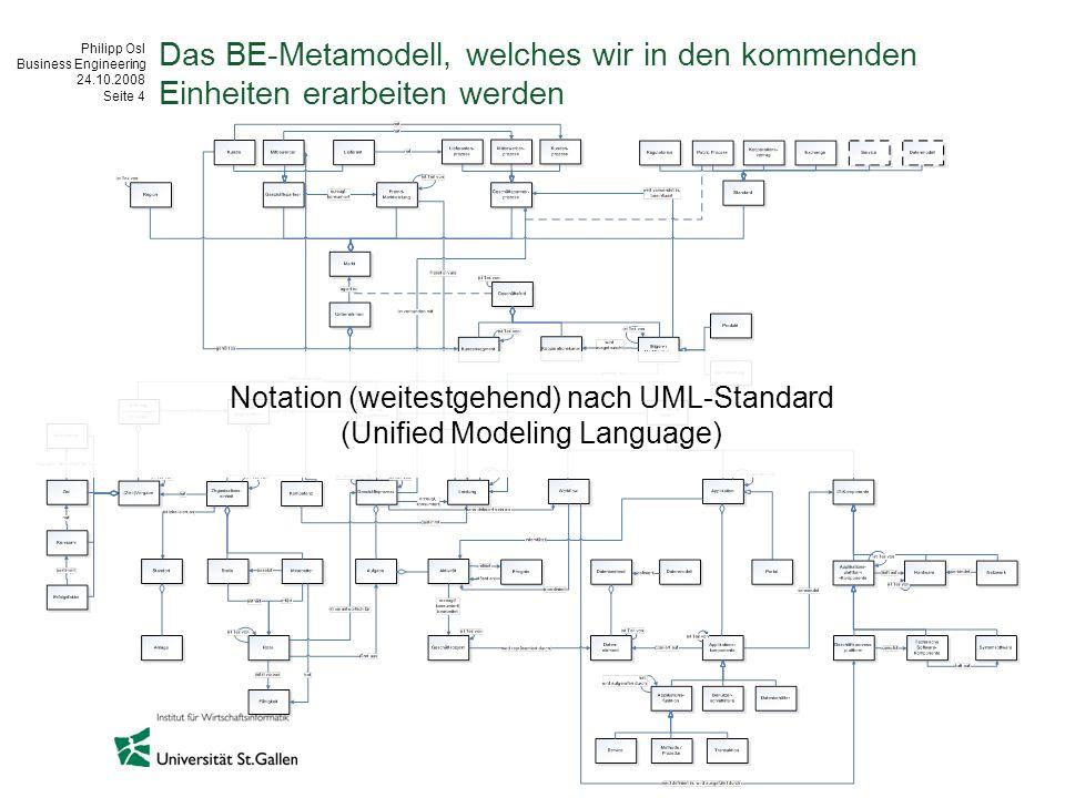 Philipp Osl Business Engineering 24.10.2008 Seite 4 Das BE-Metamodell, welches wir in den kommenden Einheiten erarbeiten werden Notation (weitestgehen