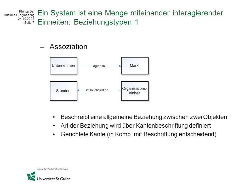 Philipp Osl Business Engineering 24.10.2008 Seite 7 Ein System ist eine Menge miteinander interagierender Einheiten: Beziehungstypen 1 –Assoziation Be
