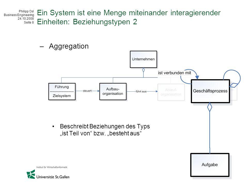 Philipp Osl Business Engineering 24.10.2008 Seite 8 Ein System ist eine Menge miteinander interagierender Einheiten: Beziehungstypen 2 –Aggregation Be