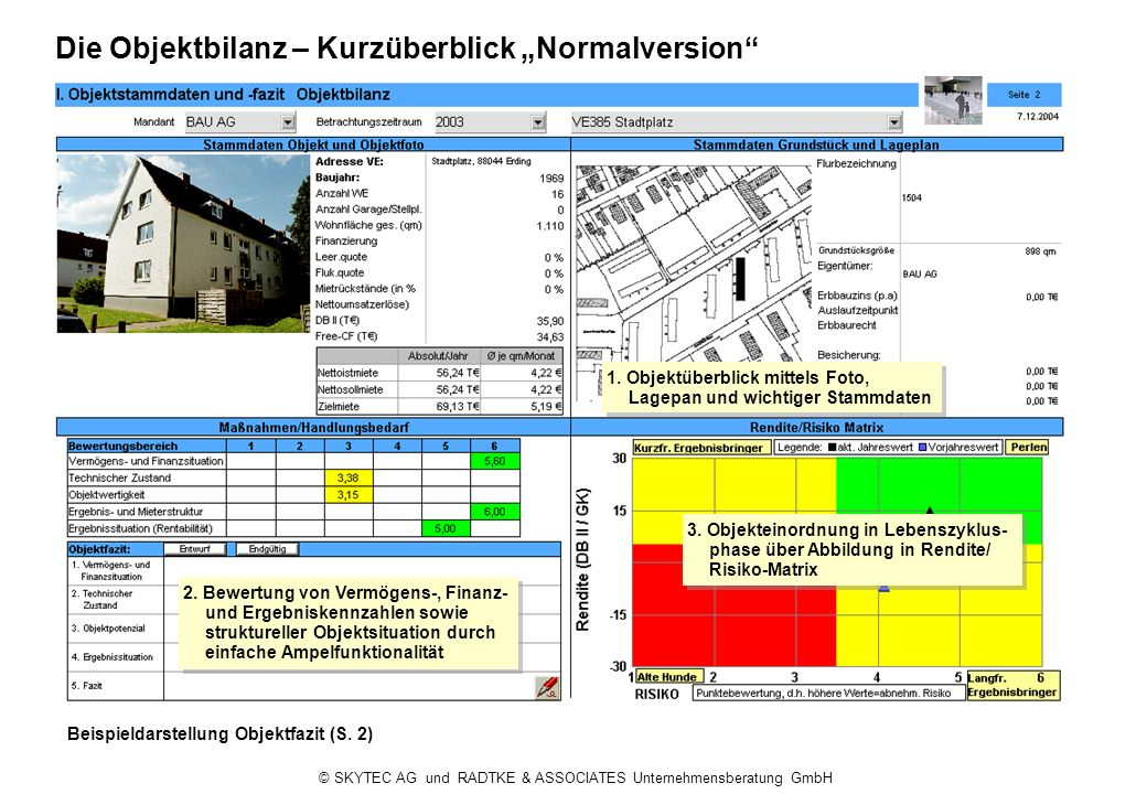 © SKYTEC AG und RADTKE & ASSOCIATES Unternehmensberatung GmbH Beispieldarstellung Objektfazit (S. 2) Die Objektbilanz – Kurzüberblick Normalversion 1.