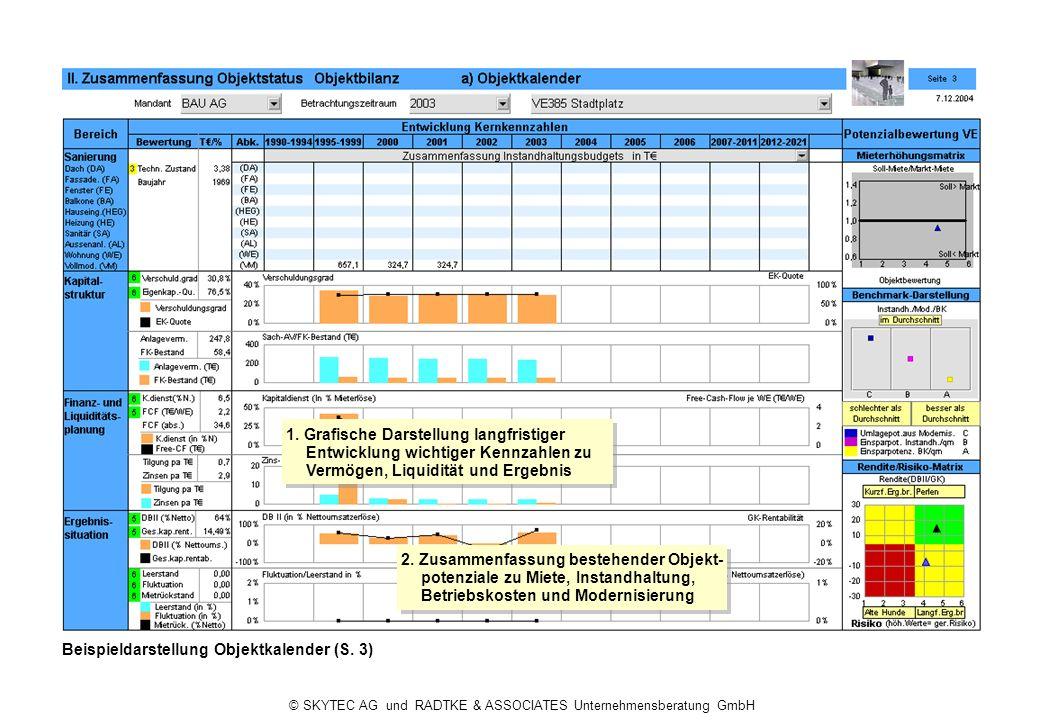 © SKYTEC AG und RADTKE & ASSOCIATES Unternehmensberatung GmbH Beispieldarstellung Objektkalender (S. 3) 1. Grafische Darstellung langfristiger Entwick