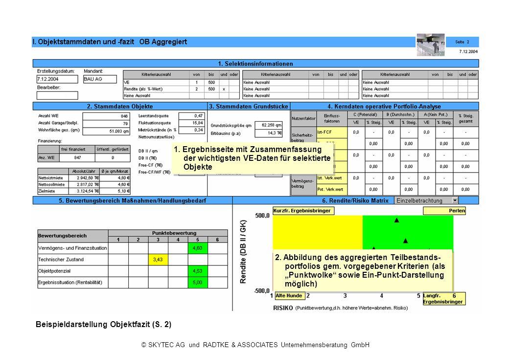© SKYTEC AG und RADTKE & ASSOCIATES Unternehmensberatung GmbH RundA Beispieldarstellung Objektfazit (S. 2) 1. Ergebnisseite mit Zusammenfassung der wi
