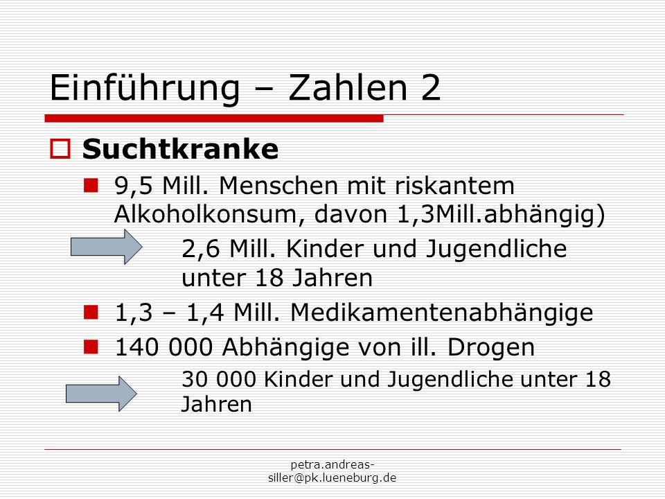 petra.andreas- siller@pk.lueneburg.de Einführung – Zahlen 2 Suchtkranke 9,5 Mill. Menschen mit riskantem Alkoholkonsum, davon 1,3Mill.abhängig) 2,6 Mi