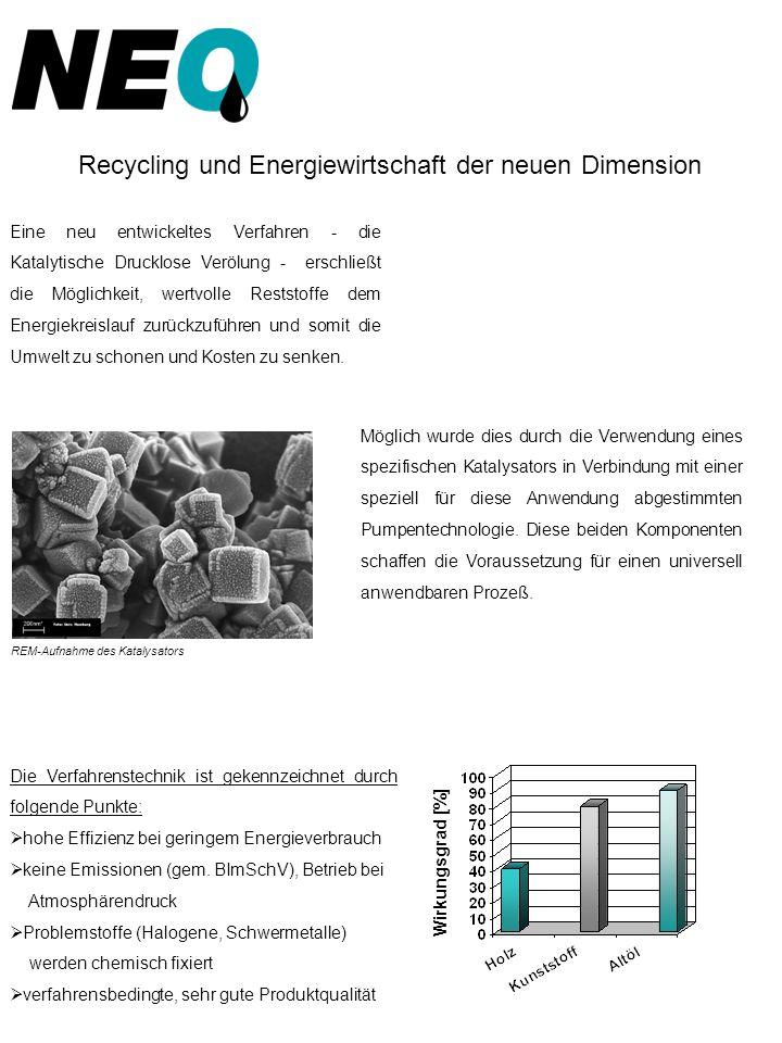 Recycling und Energiewirtschaft der neuen Dimension Die Verfahrenstechnik ist gekennzeichnet durch folgende Punkte: hohe Effizienz bei geringem Energi